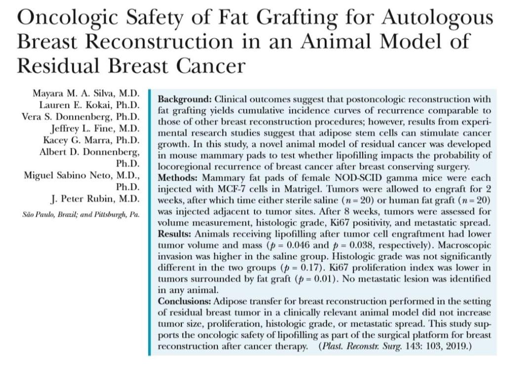 脂肪注入は乳がんを助長しない・・・最新の海外医学論文の紹介