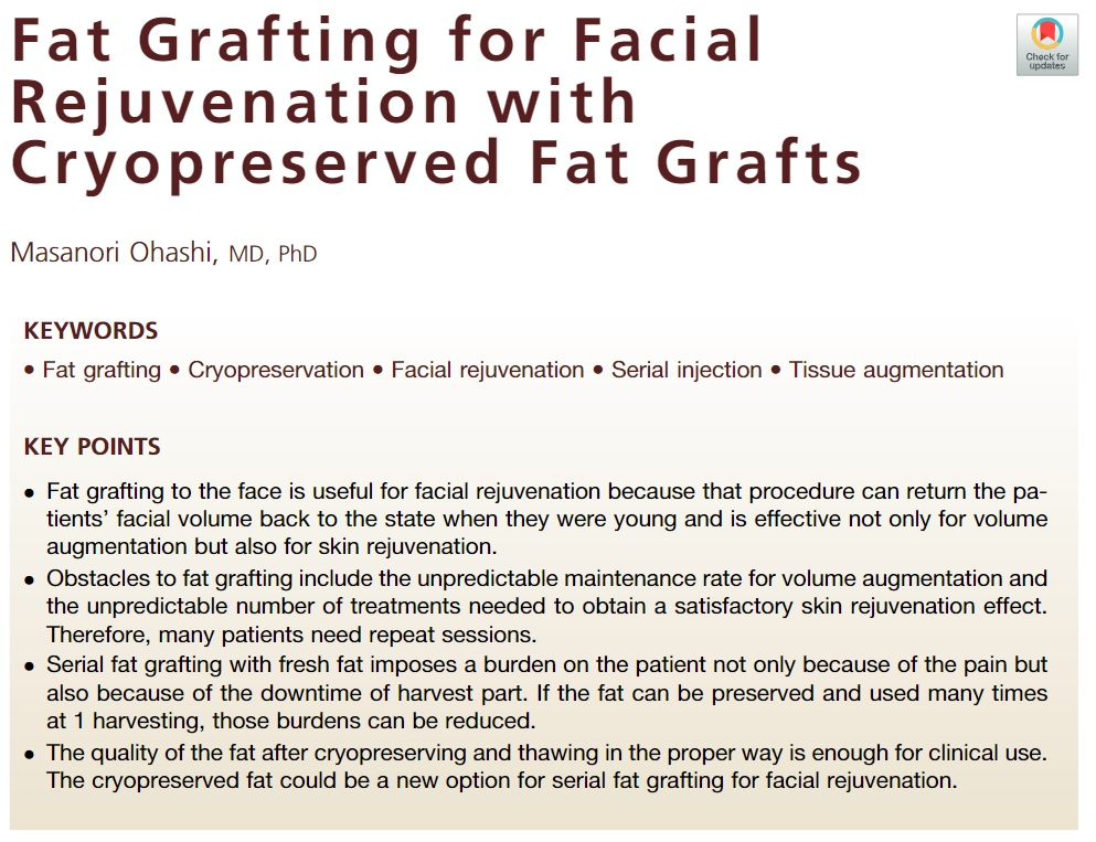 脂肪注入による若返りの論文:米国形成外科雑誌に掲載されました。